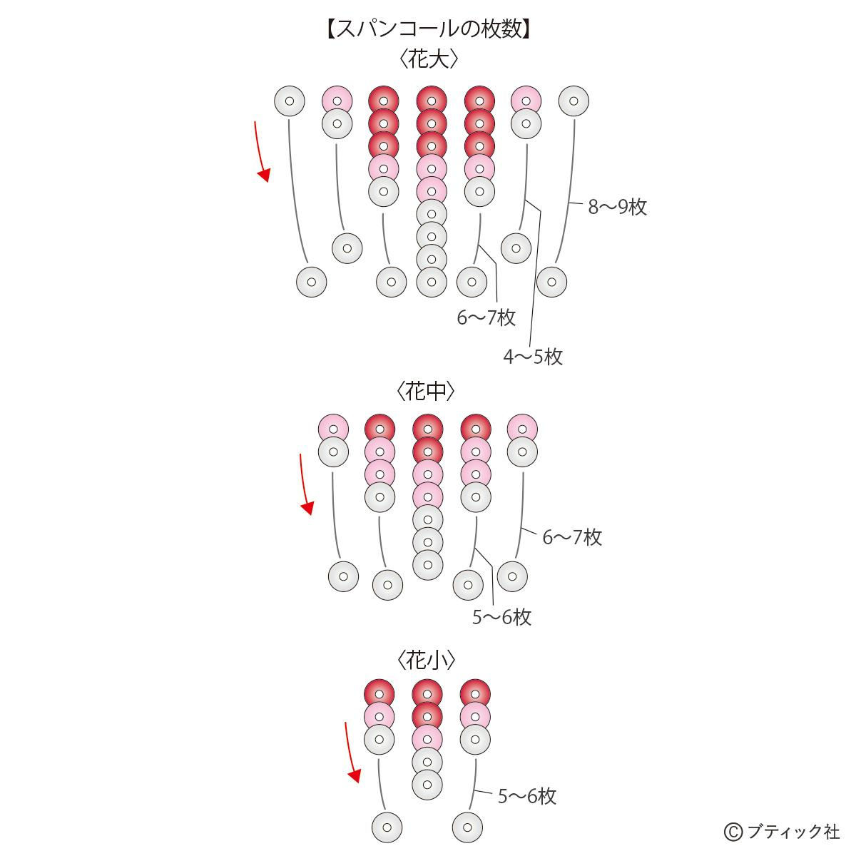 d6a42b27d53f6027402606ac8113c169