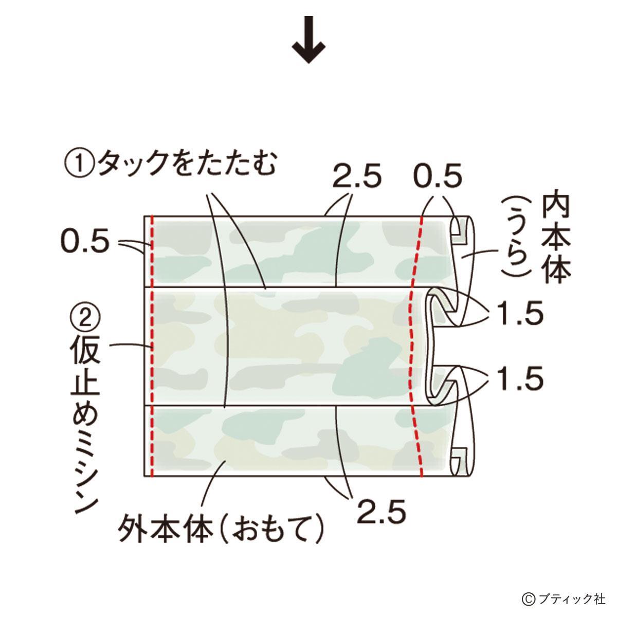 手作り 型紙 マスク プリーツ