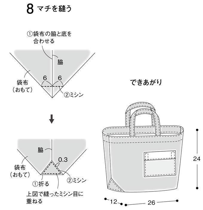 マチ 付き トート バッグ 作り方