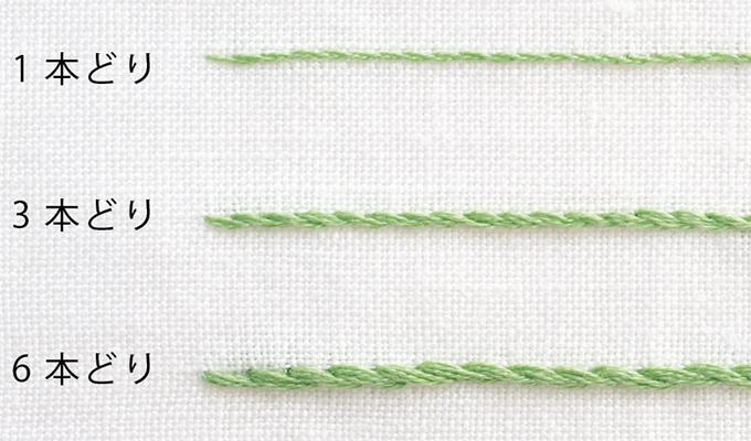 チェーン ステッチ 縫い 方