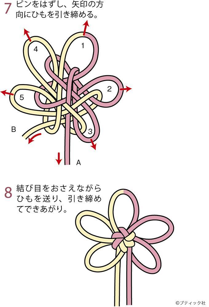 梅結びの結び方(作り方基礎)|ぬくもり