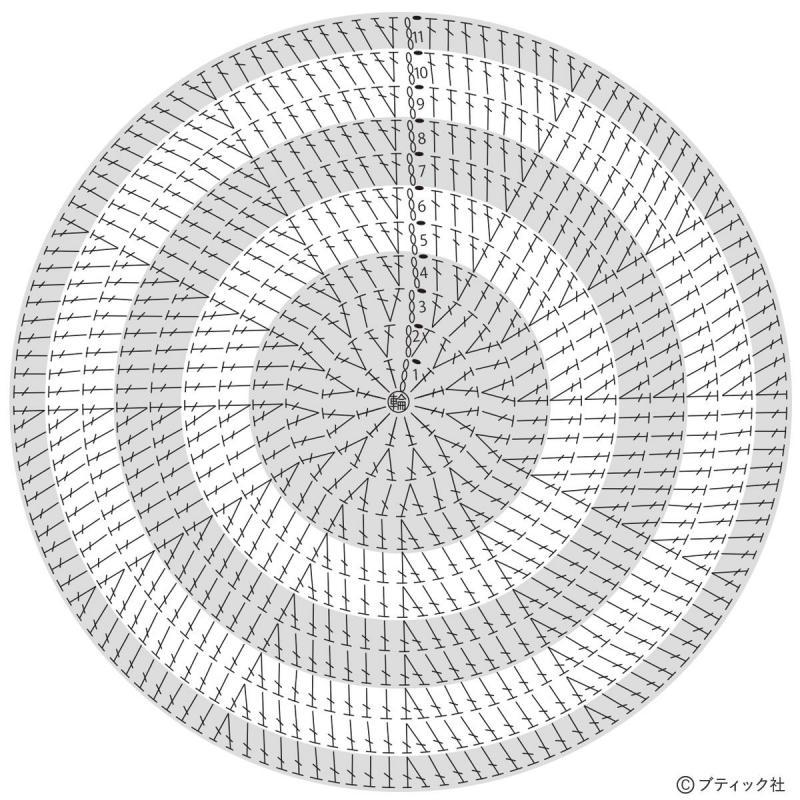 かぎ針編み「編み図の見方」を解説