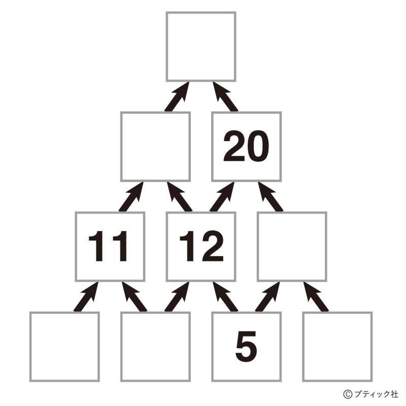 脳トレ「足し算ピラミッド」で計算力をテスト!
