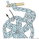 かぎ針編みの基礎「束に拾う」とは?「目を割って入れる」との違い